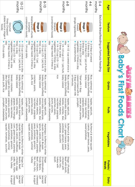 Justmommies pregnancy calendar